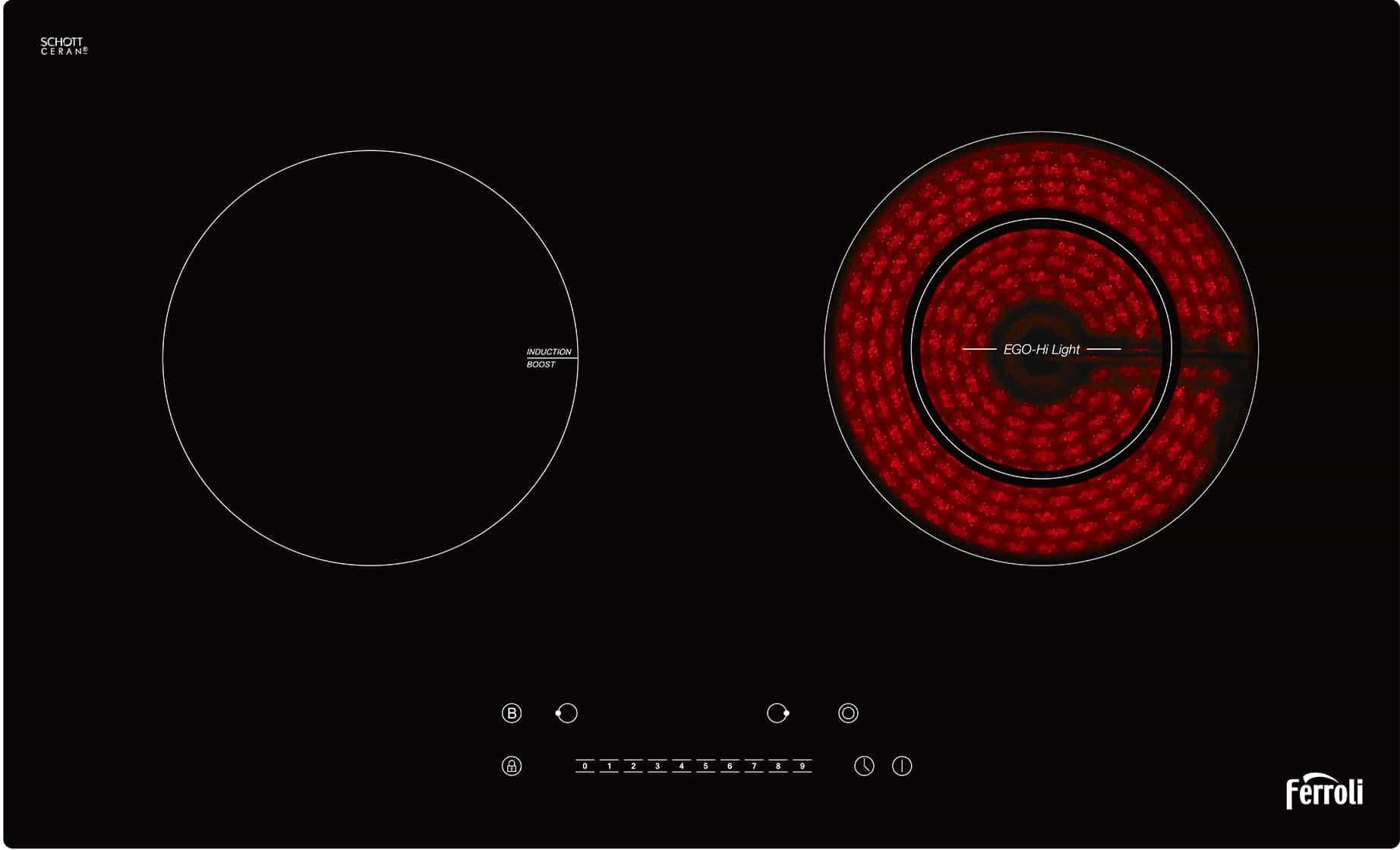 Bếp từ-hồng ngoại IC4200BN