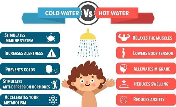 Sau khi tập GYM thì nên tắm nước nóng hay nước lạnh